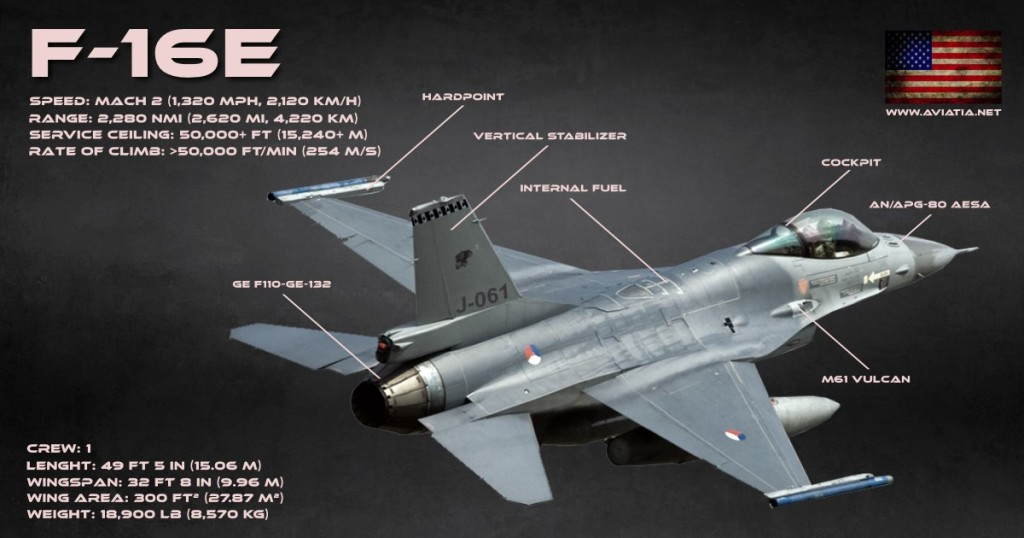 F16 infographic