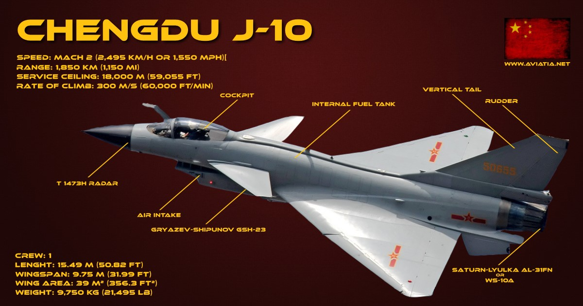 Image result for Chinese J-10