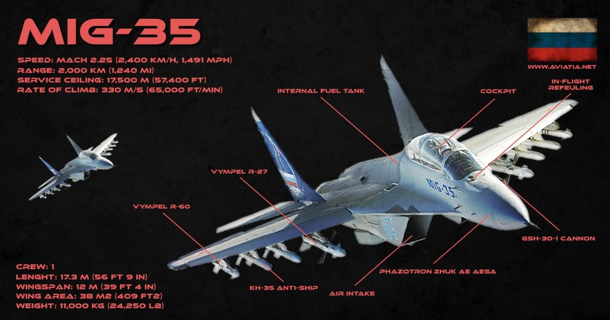 MIG-35 infographic