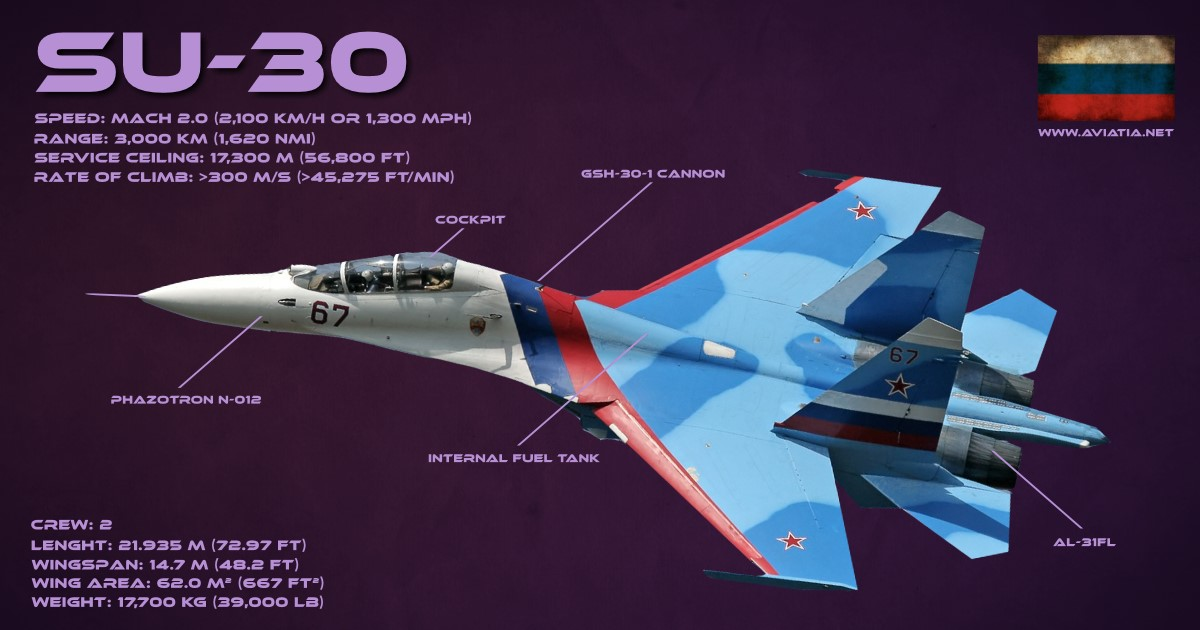 SU-30 Flanker-C infographic