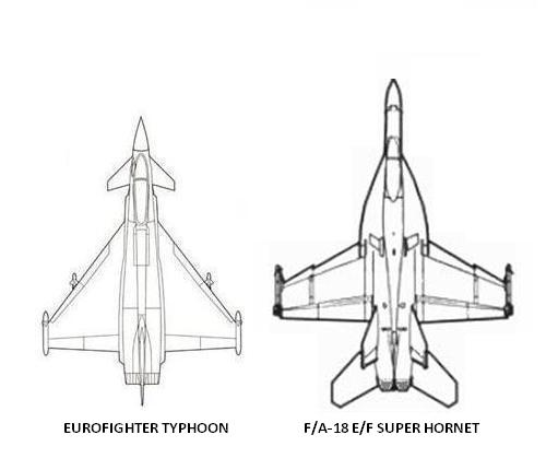 eurofighter-vs-F-18 SUPERH ORNET