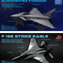 eurofighter vs f-15 strike eagle
