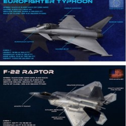 eurofighter vs f-22