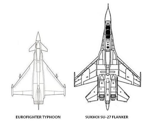 eurofighter-vs-su-27