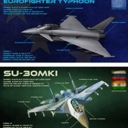 eurofighter vs su-30mki