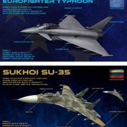 eurofighter vs su-35
