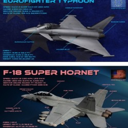 eurofighter vs super hornet