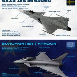 gripen vs eurofighter
