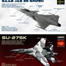 Gripen vs Su-27