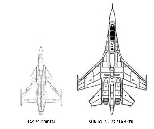 eurofighter typhoon vs gripen The ej200 engine built by eurojet turbo gmbh gives the eurofighter typhoon supercruise capability it is capable of supercruising at mach 15 with an air superiority missile load  the general electric f414g in jas 39 gripen ng is designed for supercruise and has been shown to achieve mach 12.
