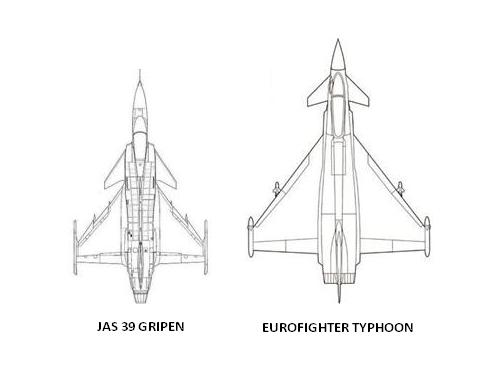 gripen-vs-typhoon