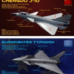 j-10 vs eurofighter