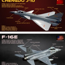 j-10 vs f-16e