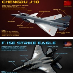 j-10 vs strike eagle