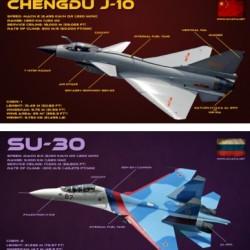 j-10 vs su-30