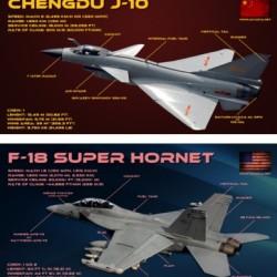 j-10 vs super hornet