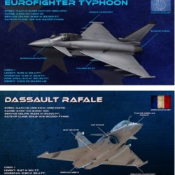 rafale vs eurofighter