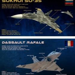 rafale vs su-35