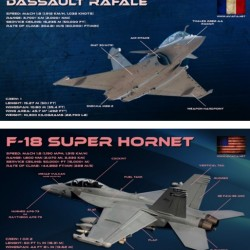 rafale vs super hornet