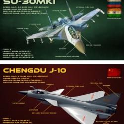 su-30mki vs j-10