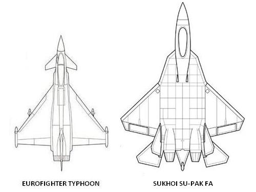 eurofighter vs pak fa  u2013 aircraft  u2013 versus  u2013 compare