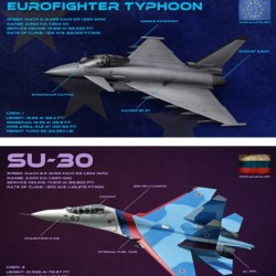 typhoon vs su-30 flanker