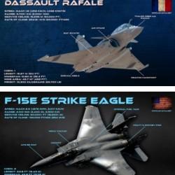 rafale vs f-15