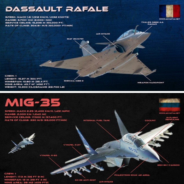 Изначально, с момента проектирования и разработки, самолет назывался миг-29м2, который хоть и был двухместными