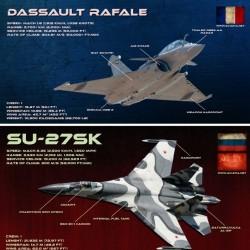 rafale vs su-27