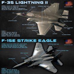 F-35 VS F-15