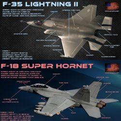 F-35 VS F-18