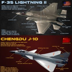 F-35 VS J-10