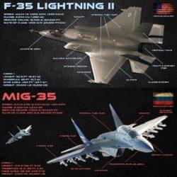F-35 VS MIG-35