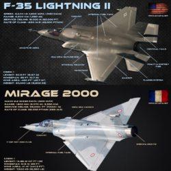 F-35 VS MIRAGE