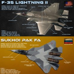 F-35 VS PAK FA
