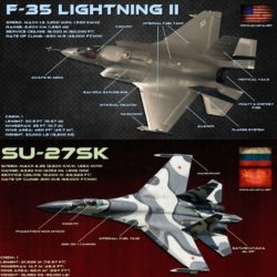F-35 VS SU-27