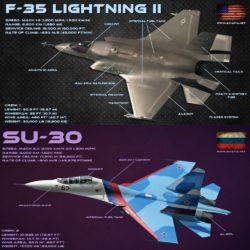 F-35 VS SU-30