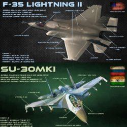 F-35 VS SU-30MKI