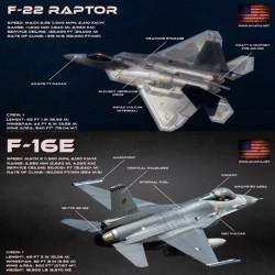 f-22 vs f-16