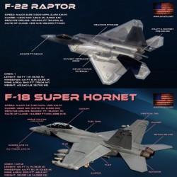 f-22 vs f18e