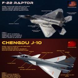 f-22 vs j-10