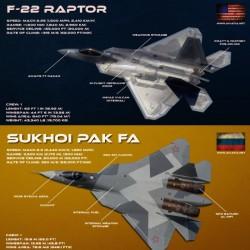 f-22 vs pak fa