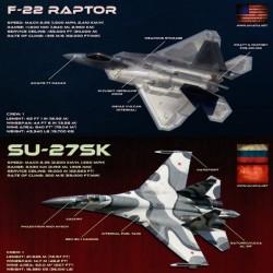 f-22 vs su-27