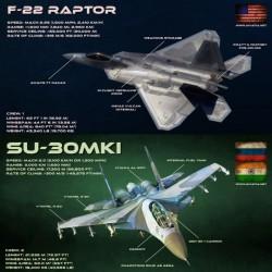 f-22 vs su-30mki
